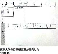 東京大学の目黒研究室が開発した「目黒巻」