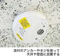 添付のアンカーやネジを使って天井や壁面に設置する