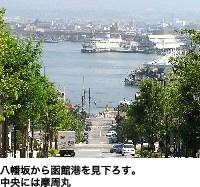 八幡坂から函館港を見下ろす。中央には摩周丸