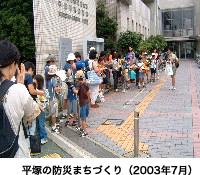 平塚の防災まちづくり(2003年7月)