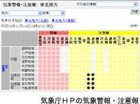 気象庁HPの気象警報・注意報