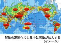 移動の高速化で世界中に感染が拡大する(イメージ)