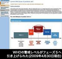 WHOの警戒レベルがフェーズ5へ引き上げられた(2009年4月30日現在)