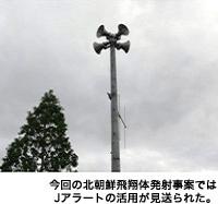 今回の北朝鮮飛翔体発射事案ではJアラートの活用が見送られた。
