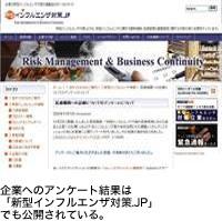 企業へのアンケート結果は「新型インフルエンザ対策.JP」でも公開されている。