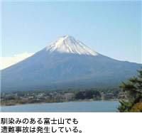 馴染みのある富士山でも遭難事故は発生している。
