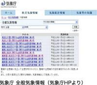 気象庁 全般気象情報(気象庁HPより)