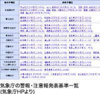 気象庁の警報・注意報発表基準一覧(気象庁HPより)