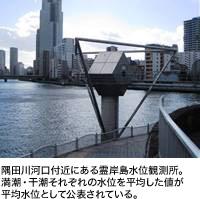 隅田川河口付近にある霊岸島水位観測所。満潮・干潮それぞれの水位を平均した値が平均水位として公表されている。
