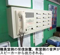 職員室側の受信装置。教室側の音声がスピーカーから出力される。