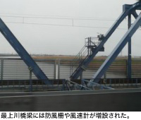 最上川橋梁には防風柵や風速計が増設された。