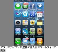 アプリのアイコンが豊富に並んだスマートフォンの画面