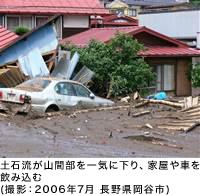 土石流が山間部を一気に下り、家屋や車を飲み込む(撮影:2006年7月 長野県岡谷市)