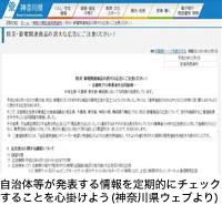 自治体等が発表する情報を定期的にチェックすることを心掛けよう(神奈川県ウェブより)